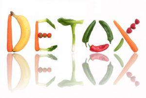 detoxikácia proti akné